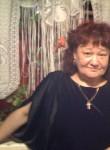 табор.ру знакомства перми