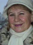 Людмила - Архангельск