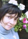 Катя - Тюмень