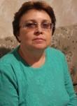 Светлана - Сарапул