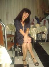 Проститутки Тарко-сале С Телефоном