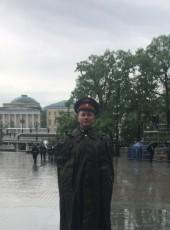Inoplanetyanin, 29, Russia, Moscow