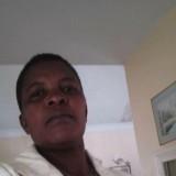rosemarypasipa, 42  , Harare