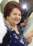 Svetlana, 73  , Vaihingen an der Enz
