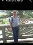 nazim memmedov, 46  , Zabrat