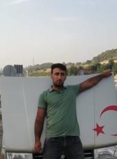 djHüseyin, 18, Turkey, Antakya