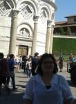 Stefania, 22, Rimini