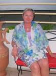 Viktorija, 53, Riga