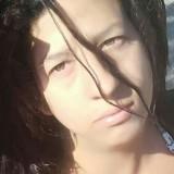 larisa, 21  , Kerkyra