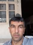 Ramil Guliyev, 36  , Baku