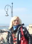 ivanna.tril.3, 48  , Lviv