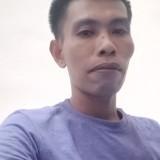 Rendy setya, 30  , Lahad Datu