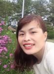Thanh, 30  , Ho Chi Minh City