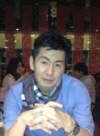 peter_qi, 49  , Beijing