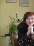 LOLA, 46, Riga