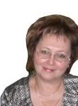 Natasha, 58  , Groznyy
