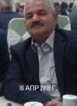 khaladdin mamed, 50  , Baku