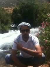 itry, 40, Morocco, Meknes