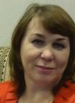 Elena, 55  , Sokol