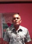 Dipdayalchand, 32  , Suva