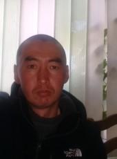 Askar, 30, Kyrgyzstan, Bishkek