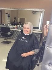 Larisa Abramova, 66, Russia, Saint Petersburg