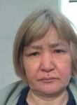 Kanti, 51  , Dalian
