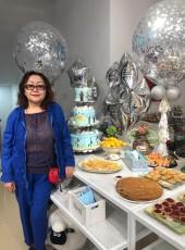Aida Asanova, 61, Kyrgyzstan, Bishkek