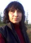 Elena, 54  , Valencia