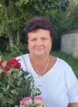 Sytcenko Maria, 65  , Karlsruhe