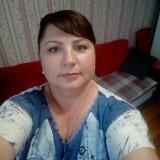 Надежда, 42  , Vasylkiv