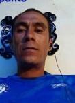 Jorge Luis castr, 35  , Pachuca de Soto