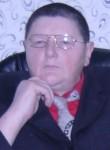 Igor, 54  , Gukovo
