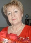 Tatyana, 61  , Taksimo