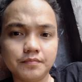 Mark, 23  , Taytay