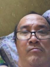 Bulon, 48, Vietnam, Ho Chi Minh City
