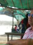 bhawani, 35, Mumbai