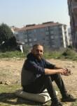 alican213421, 24 года, Ankara