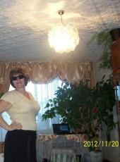 Miraslava, 66, Russia, Barnaul