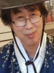 tito yun, 57  , Seoul