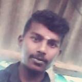 Sandu, 20  , Piriyapatna