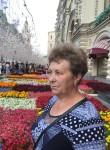 valentina, 66  , Kirov (Kirov)