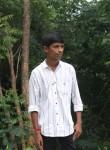 Nithingoud, 19  , Hyderabad