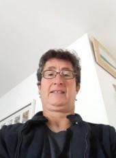 laborde, 54, France, Pau