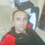 Юсип, 35  , Kristinopol