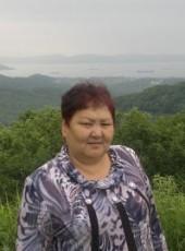 Tatyana, 66, Russia, Saratov