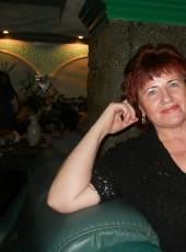 Nina, 65, Russia, Kemerovo