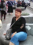 Zhanna, 53  , Orsha