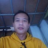 Rickson, 26  , Nagcarlan