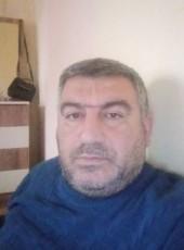 Rövşən , 42, Azerbaijan, Baku